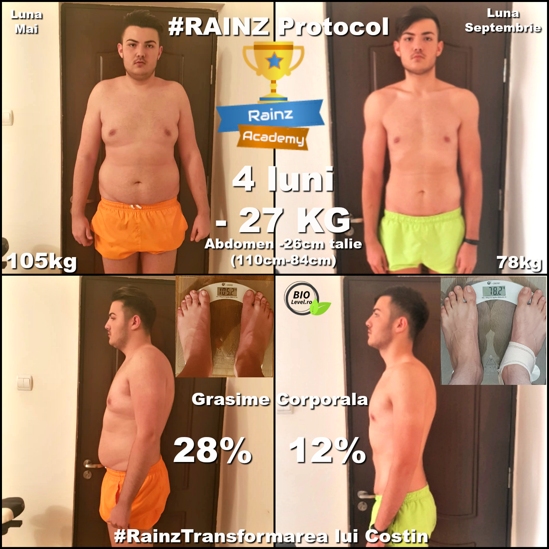 Rainz1